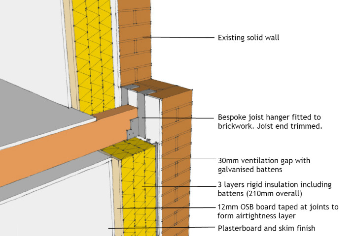 Tales From The Joist End